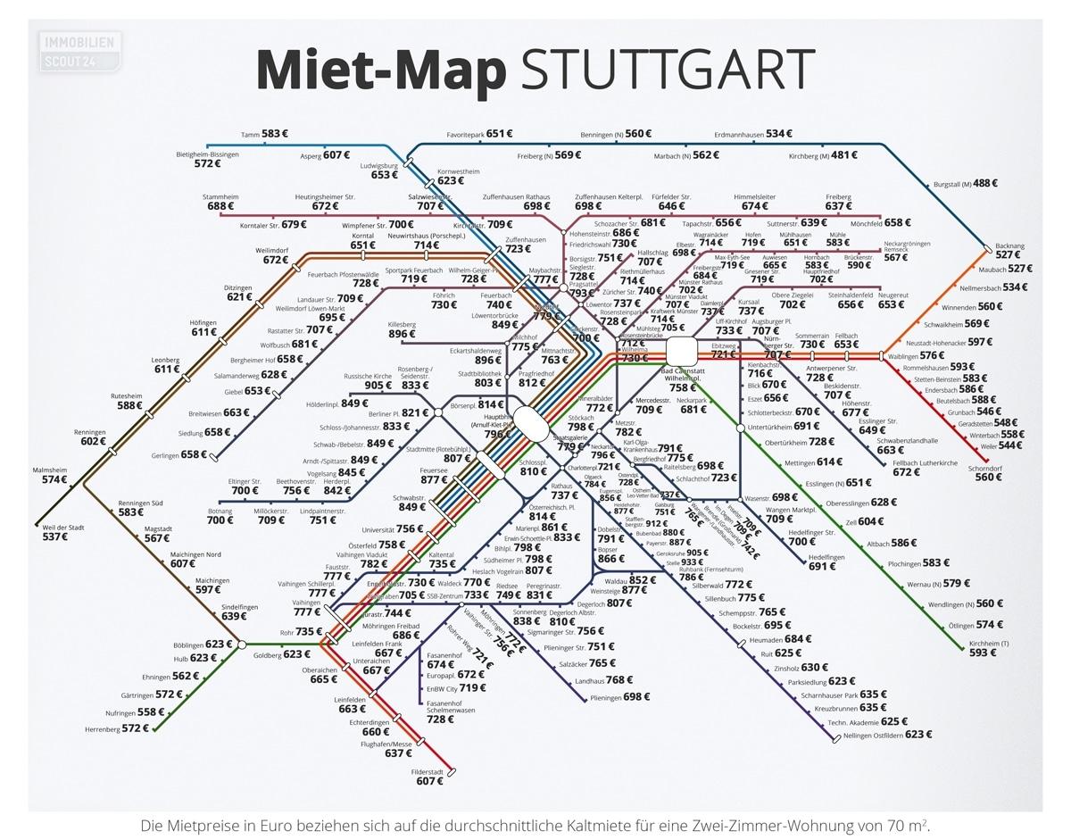 Comment trouver un logement à Stuttgart