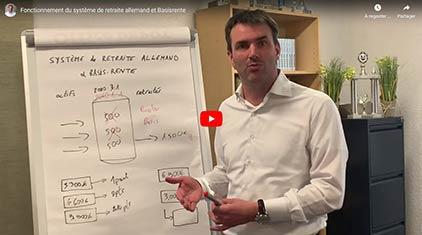 Le système de retraite Allemand expliqué en 5 minutes en vidéo